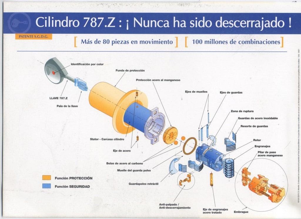 cilindro 787 de Fichet